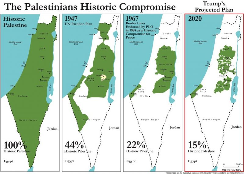 The History, Wars, and Solution of Israel-Palestine Conflict